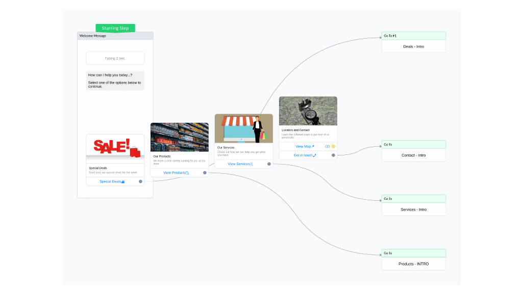 Chatfuel and ManyChat flow editor screenshot for Brick and Mortar Messenger Bot for Local Businesses