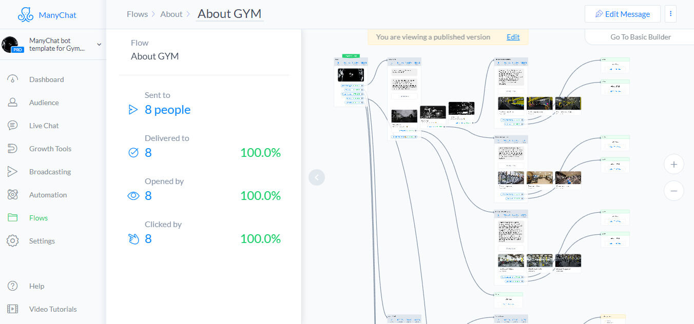 ManyChat flow editor screenshot for Gym and Fitness Club Bot for Messenger