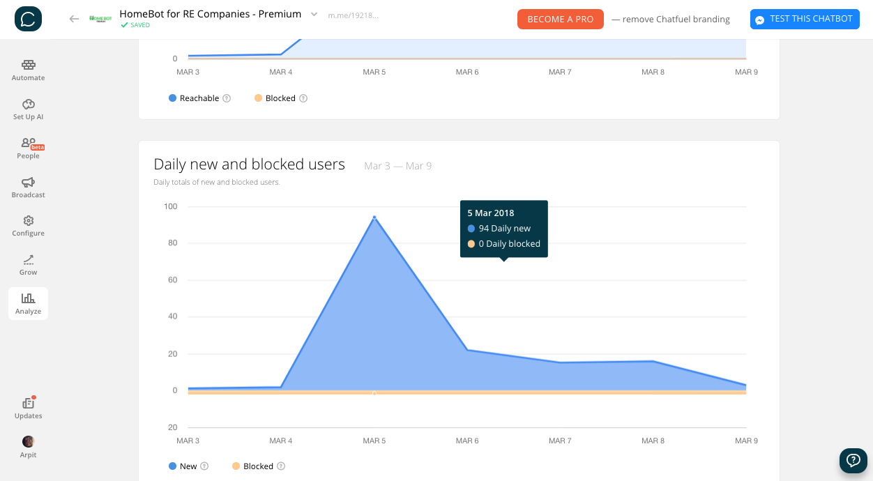 Chatfuel flow editor screenshot for All-in-one bot for Real Estate Companies