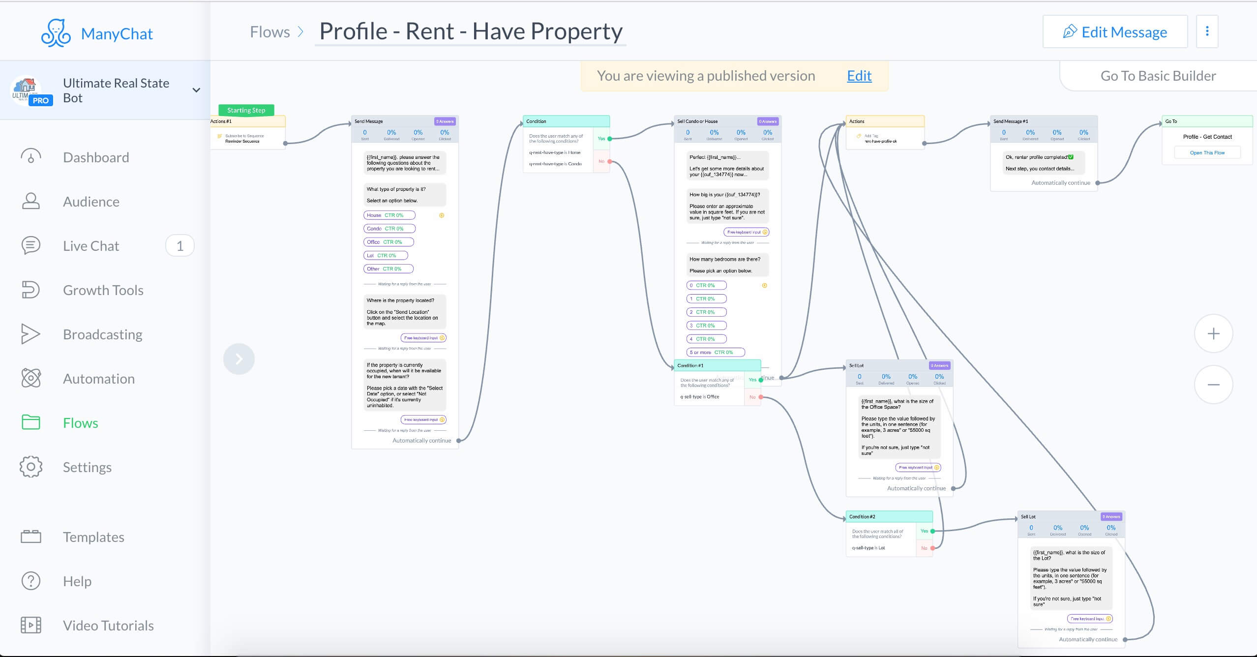 ManyChat flow editor screenshot for Real Estate Lead Qualification Bot Template